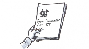 Hand-drawn image of Racial Discrimination Act